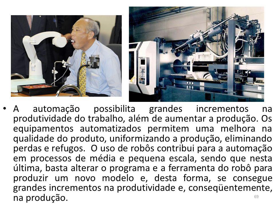 A automação possibilita grandes incrementos na produtividade do trabalho, além de aumentar a produção.