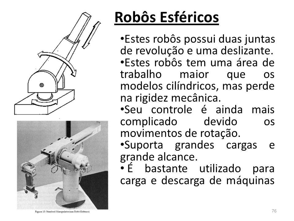 76 Robôs Esféricos Estes robôs possui duas juntas de revolução e uma deslizante.