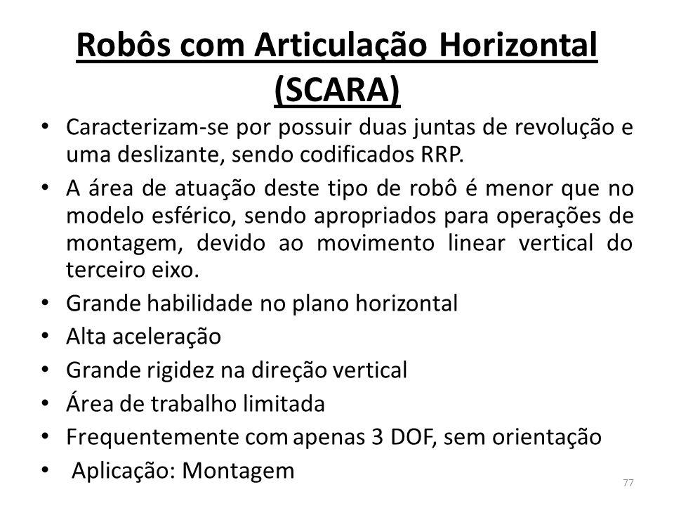 Robôs com Articulação Horizontal (SCARA) Caracterizam-se por possuir duas juntas de revolução e uma deslizante, sendo codificados RRP.