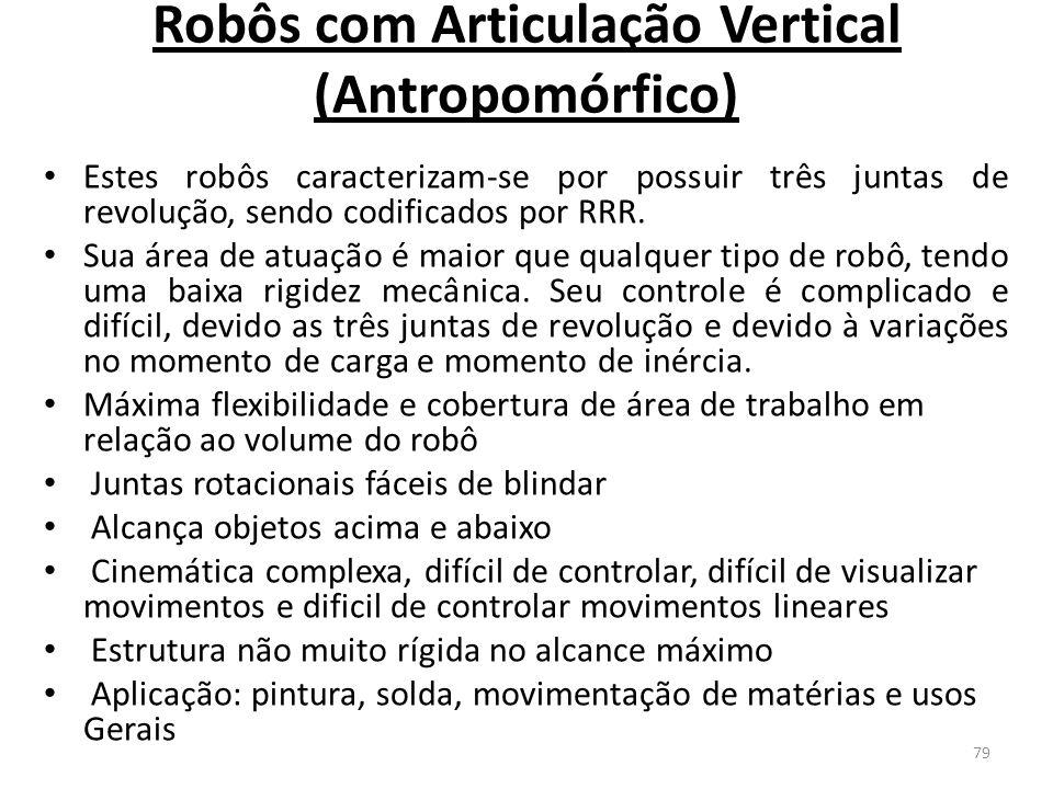 Robôs com Articulação Vertical (Antropomórfico) Estes robôs caracterizam-se por possuir três juntas de revolução, sendo codificados por RRR.