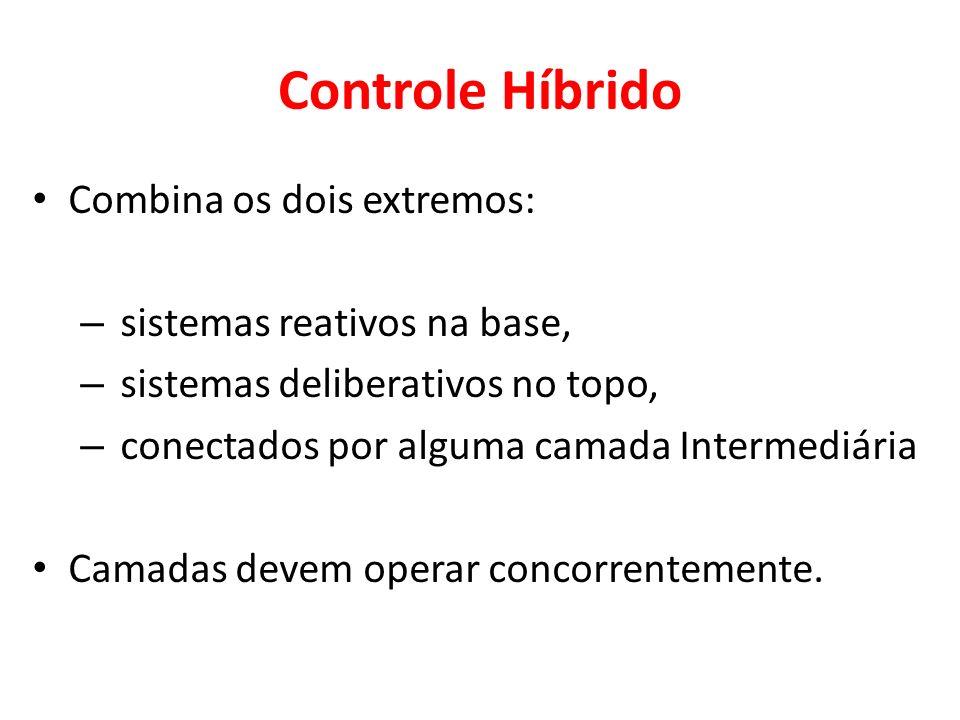 ASIMO da Honda: Robô caminhante de 26 graus de liberdade: dois graus de liberdade na nuca; seis graus de liberdade em cada perna; e seis graus de liberdade em cada braço.