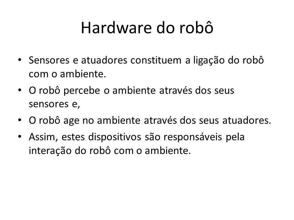 Hardware do robô Sensores e atuadores constituem a ligação do robô com o ambiente.