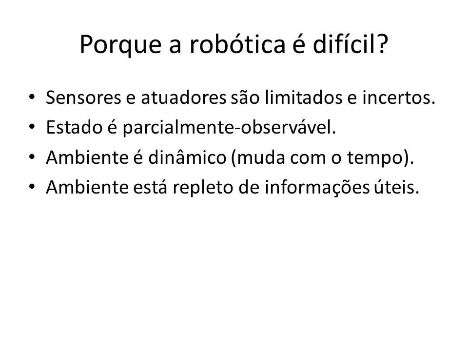 Porque a robótica é difícil.Sensores e atuadores são limitados e incertos.