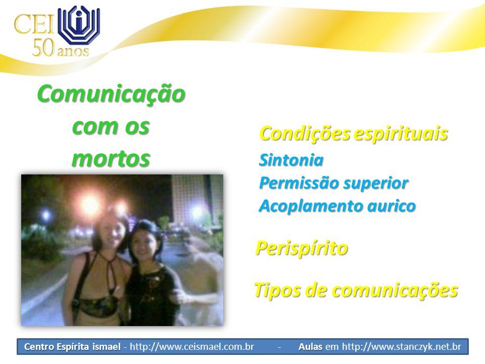Comunicação com os mortos Condições espirituais Sintonia Perispírito Tipos de comunicações Permissão superior Acoplamento aurico
