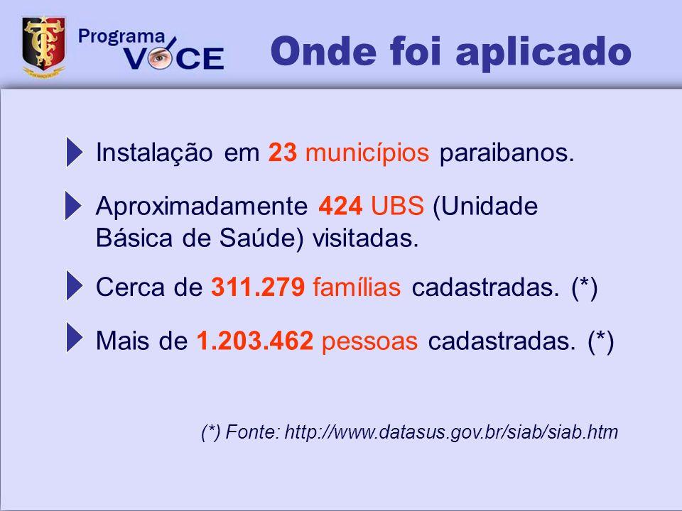 Instalação em 23 municípios paraibanos. Aproximadamente 424 UBS (Unidade Básica de Saúde) visitadas. Cerca de 311.279 famílias cadastradas. (*) Mais d