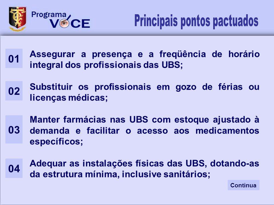 Assegurar a presença e a freqüência de horário integral dos profissionais das UBS; Substituir os profissionais em gozo de férias ou licenças médicas;