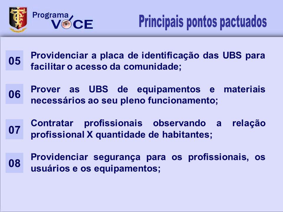 05 06 07 08 Providenciar a placa de identificação das UBS para facilitar o acesso da comunidade; Prover as UBS de equipamentos e materiais necessários