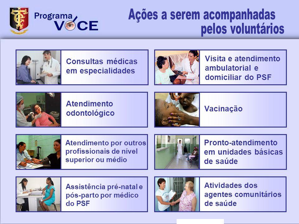 Consultas médicas em especialidades Pronto-atendimento em unidades básicas de saúde Atendimento por outros profissionais de nível superior ou médio Va