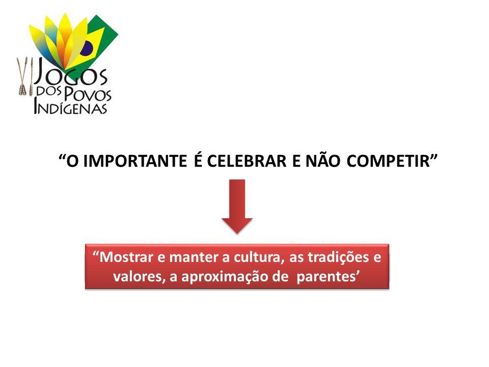 O IMPORTANTE É CELEBRAR E NÃO COMPETIR Mídia, Publico e Emoção Mostrar e manter a cultura, as tradições e valores, a aproximação de parentes