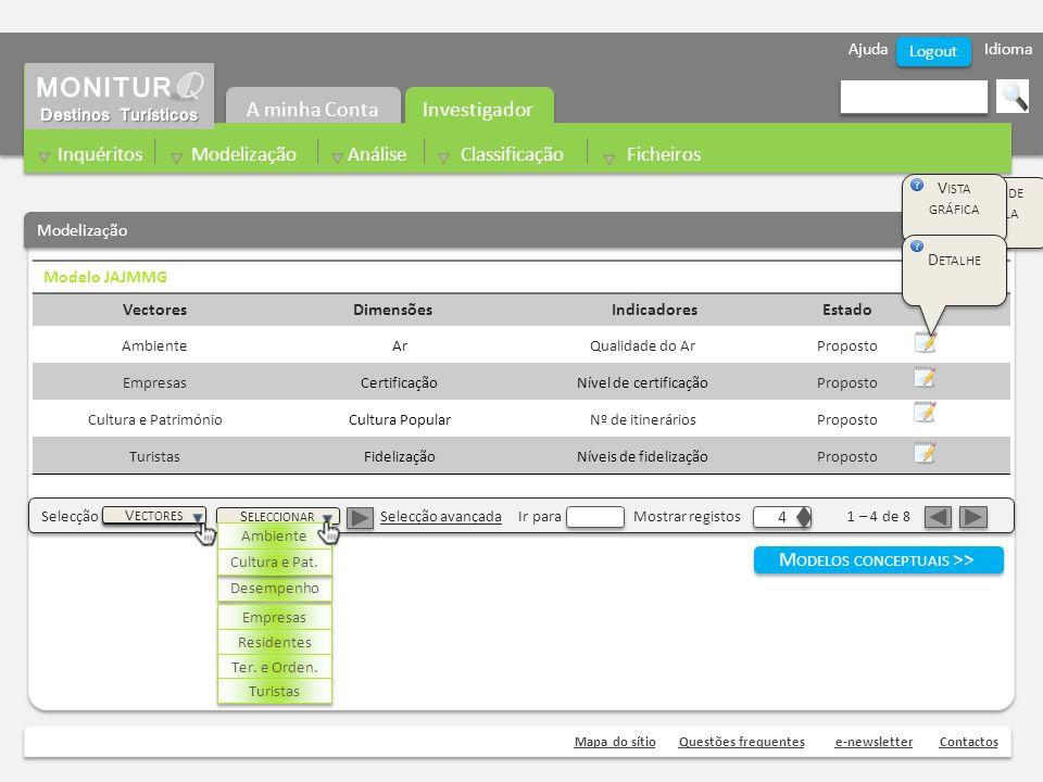 Ajuda Idioma Mapa do sítioQuestões frequentese-newsletterContactos Logout Modelização Modelo JAJMMG Vectores Dimensões Indicadores Estado AmbienteArQu
