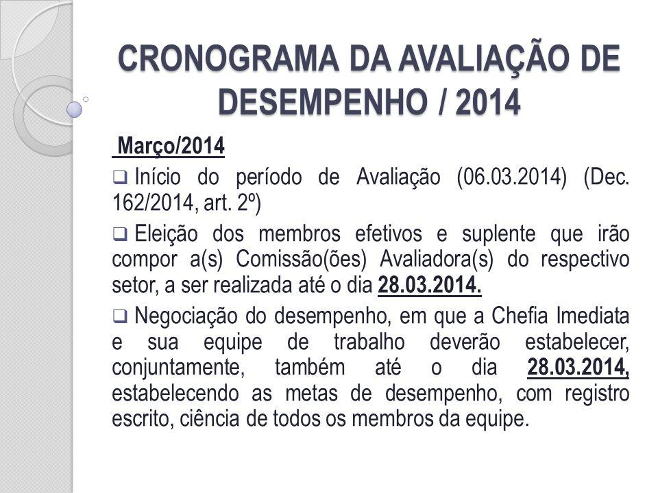 CRONOGRAMA DA AVALIAÇÃO DE DESEMPENHO / 2014 Março/2014 Início do período de Avaliação (06.03.2014) (Dec.