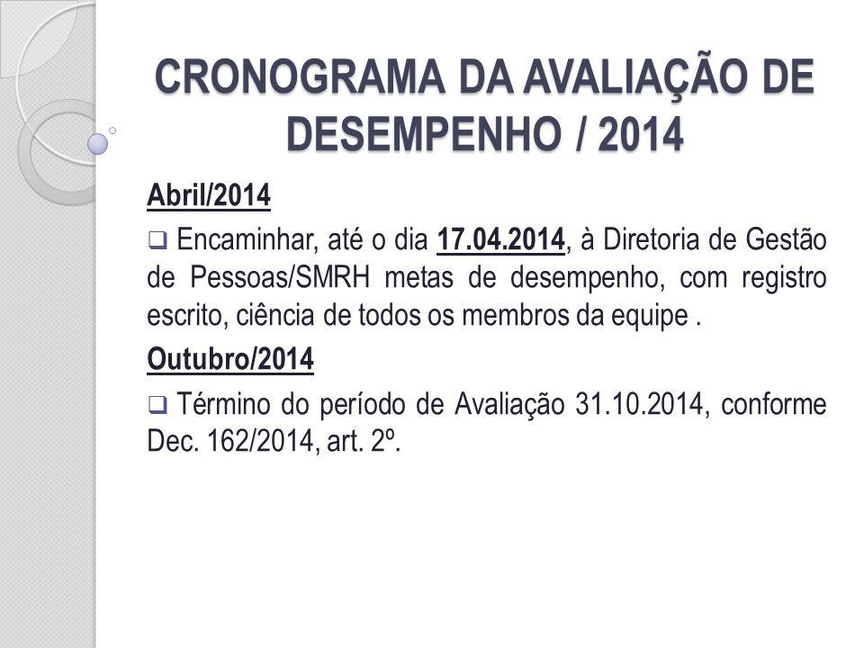 CRONOGRAMA DA AVALIAÇÃO DE DESEMPENHO / 2014 Abril/2014 Encaminhar, até o dia 17.04.2014, à Diretoria de Gestão de Pessoas/SMRH metas de desempenho, com registro escrito, ciência de todos os membros da equipe.