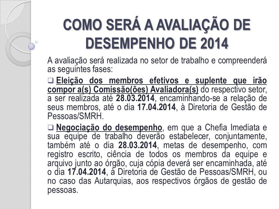 QUAL A FUNÇÃO DA COMISSÃO AVALIADORA.