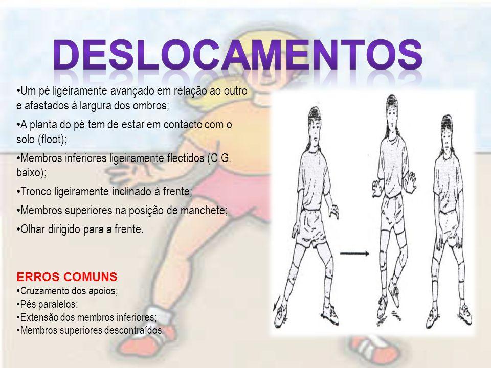 Um pé ligeiramente avançado em relação ao outro e afastados à largura dos ombros; A planta do pé tem de estar em contacto com o solo (floot); Membros