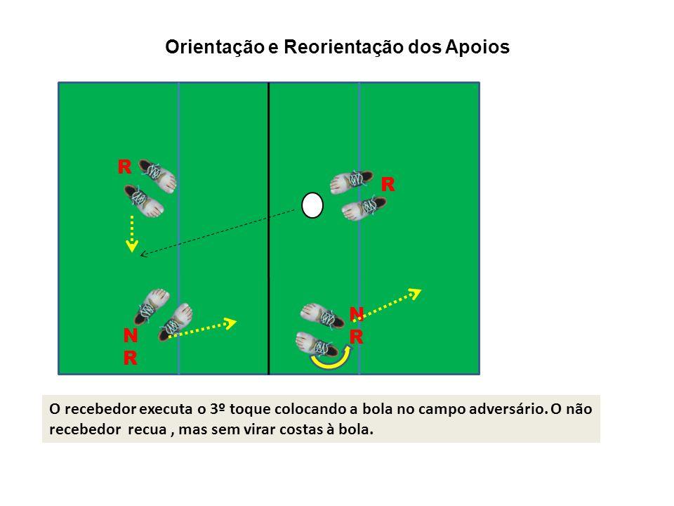 NRNR R R NRNR O recebedor executa o 3º toque colocando a bola no campo adversário. O não recebedor recua, mas sem virar costas à bola. Orientação e Re