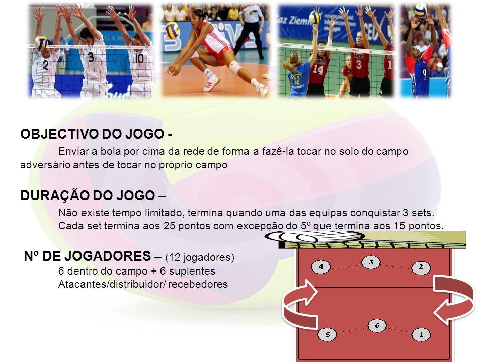 OBJECTIVO DO JOGO - Enviar a bola por cima da rede de forma a fazê-la tocar no solo do campo adversário antes de tocar no próprio campo DURAÇÃO DO JOG
