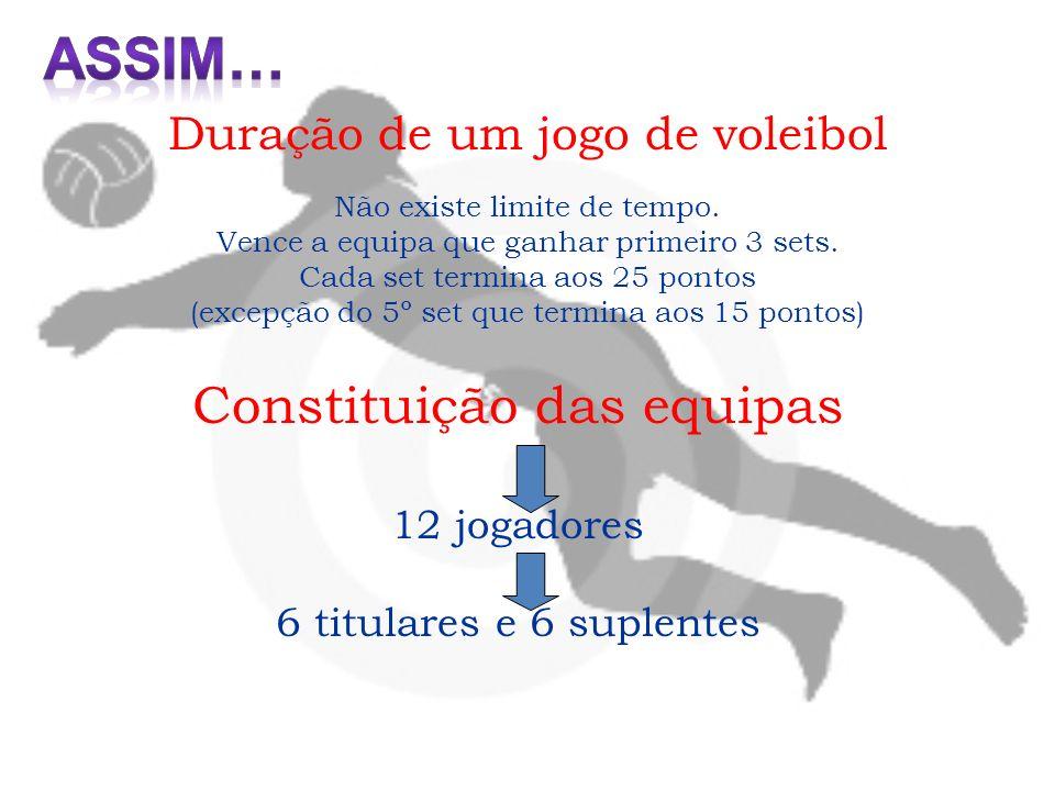 Duração de um jogo de voleibol Não existe limite de tempo. Vence a equipa que ganhar primeiro 3 sets. Cada set termina aos 25 pontos (excepção do 5º s
