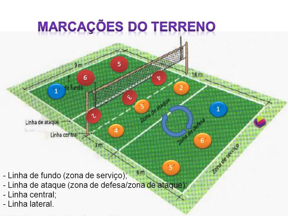 - Linha de fundo (zona de serviço); - Linha de ataque (zona de defesa/zona de ataque); - Linha central; - Linha lateral.