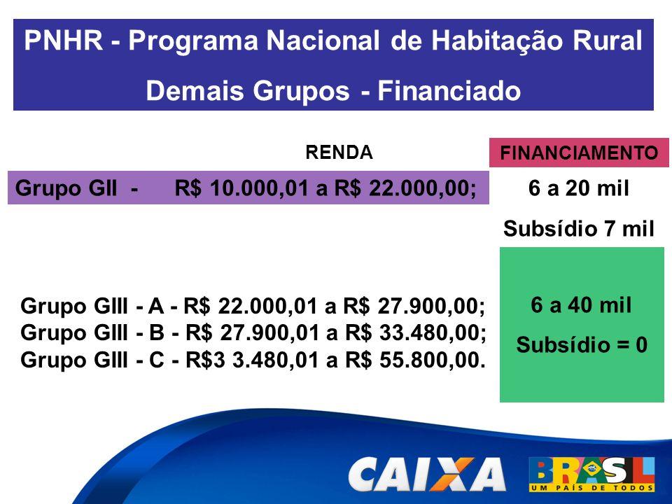 Grupo GII - R$ 10.000,01 a R$ 22.000,00; PNHR - Programa Nacional de Habitação Rural Demais Grupos - Financiado FINANCIAMENTO 6 a 20 mil Subsídio 7 mi