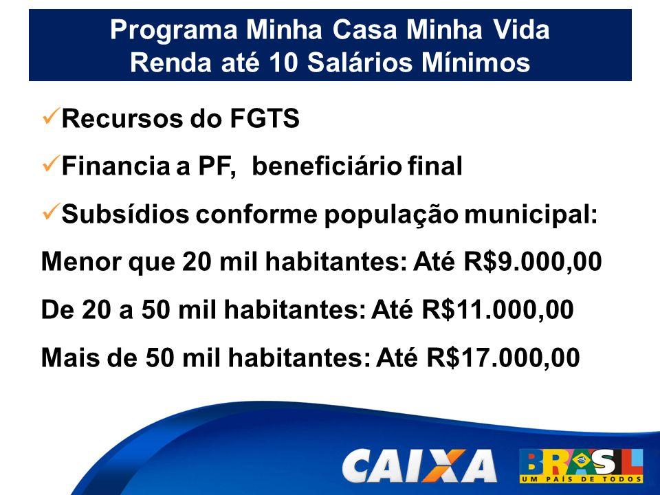 Programa Minha Casa Minha Vida Renda até 10 Salários Mínimos Recursos do FGTS Financia a PF, beneficiário final Subsídios conforme população municipal