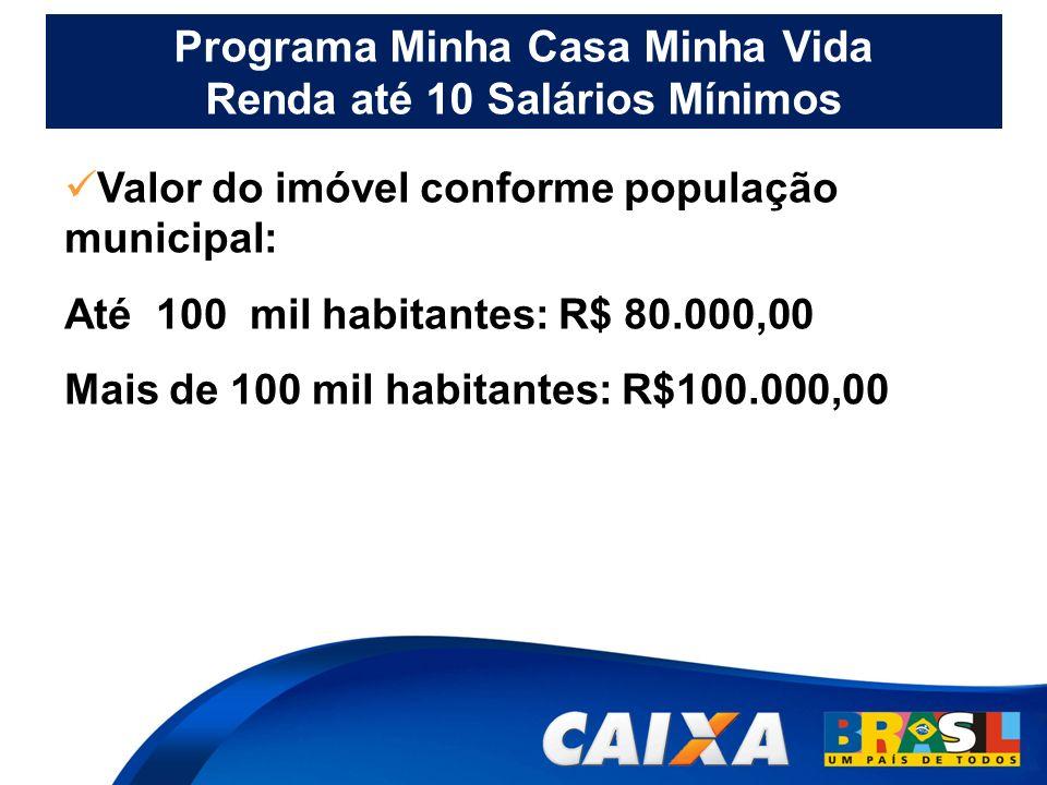 Programa Minha Casa Minha Vida Renda até 10 Salários Mínimos Valor do imóvel conforme população municipal: Até 100 mil habitantes: R$ 80.000,00 Mais d