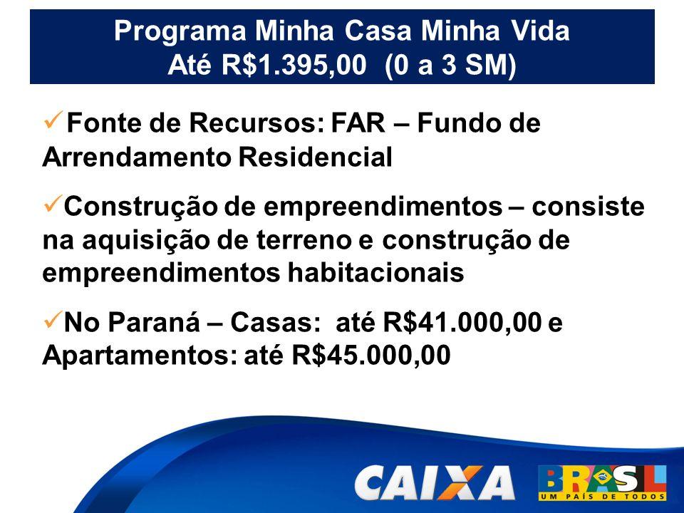 Fonte de Recursos: FAR – Fundo de Arrendamento Residencial Construção de empreendimentos – consiste na aquisição de terreno e construção de empreendim