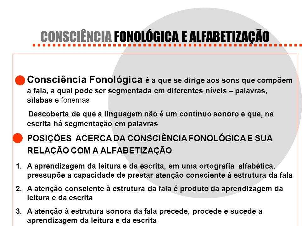 CONSCIÊNCIA FONOLÓGICA E ALFABETIZAÇÃO Consciência Fonológica é a que se dirige aos sons que compõem a fala, a qual pode ser segmentada em diferentes