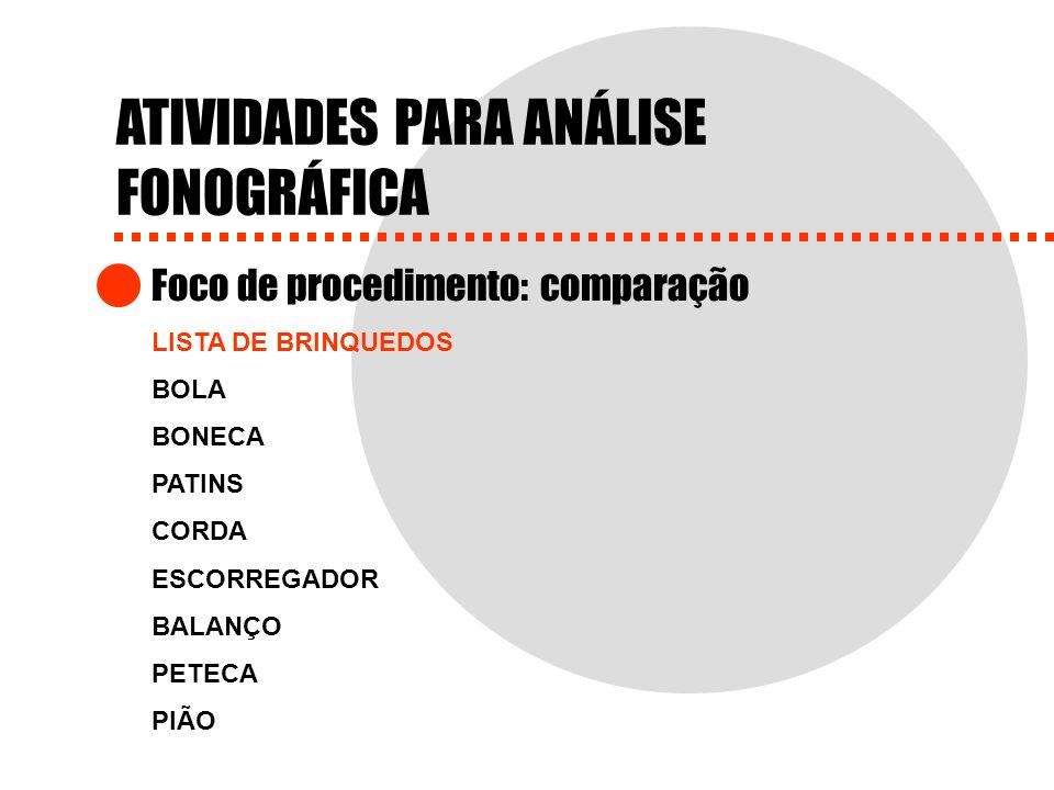 ATIVIDADES PARA ANÁLISE FONOGRÁFICA Foco de procedimento: comparação LISTA DE BRINQUEDOS BOLA BONECA PATINS CORDA ESCORREGADOR BALANÇO PETECA PIÃO