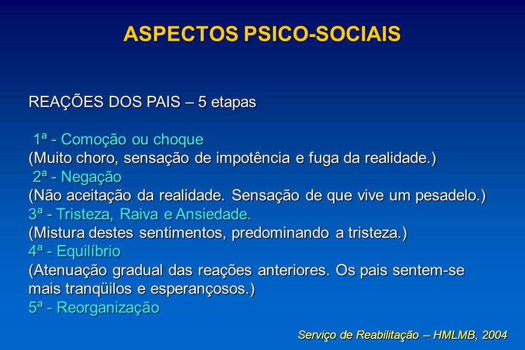 ASPECTOS PSICO-SOCIAIS REAÇÕES DOS PAIS – 5 etapas 1ª - Comoção ou choque 1ª - Comoção ou choque (Muito choro, sensação de impotência e fuga da realid