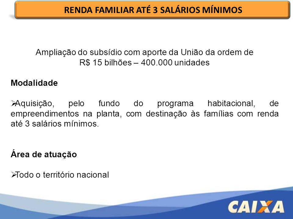 RENDA FAMILIAR ATÉ 3 SALÁRIOS MÍNIMOS Ampliação do subsídio com aporte da União da ordem de R$ 15 bilhões – 400.000 unidades Modalidade Aquisição, pel