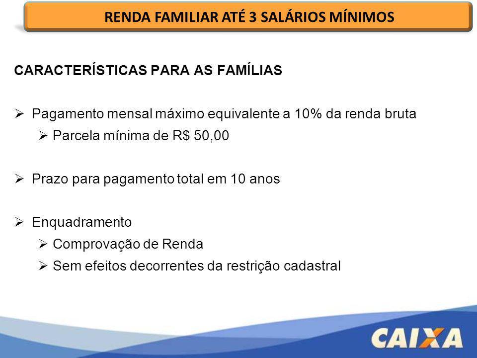 CARACTERÍSTICAS PARA AS FAMÍLIAS Pagamento mensal máximo equivalente a 10% da renda bruta Parcela mínima de R$ 50,00 Prazo para pagamento total em 10