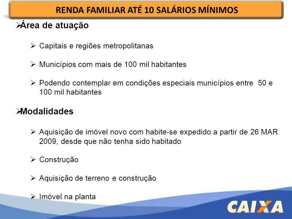 Área de atuação Capitais e regiões metropolitanas Municípios com mais de 100 mil habitantes Podendo contemplar em condições especiais municípios entre