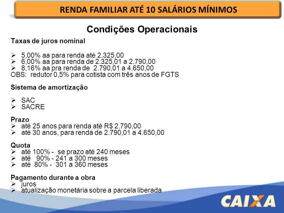 Taxas de juros nominal 5,00% aa para renda até 2.325,00 6,00% aa para renda de 2.325,01 a 2.790,00 8,16% aa pra renda de 2.790,01 a 4.650,00 OBS: redu