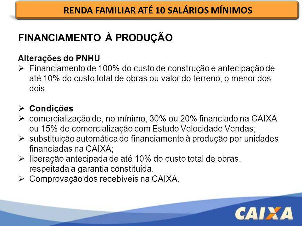 Alterações do PNHU Financiamento de 100% do custo de construção e antecipação de até 10% do custo total de obras ou valor do terreno, o menor dos dois