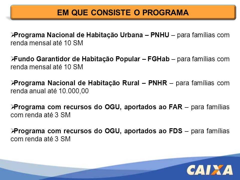 Programa Nacional de Habitação Urbana – PNHU – para famílias com renda mensal até 10 SM Fundo Garantidor de Habitação Popular – FGHab – para famílias