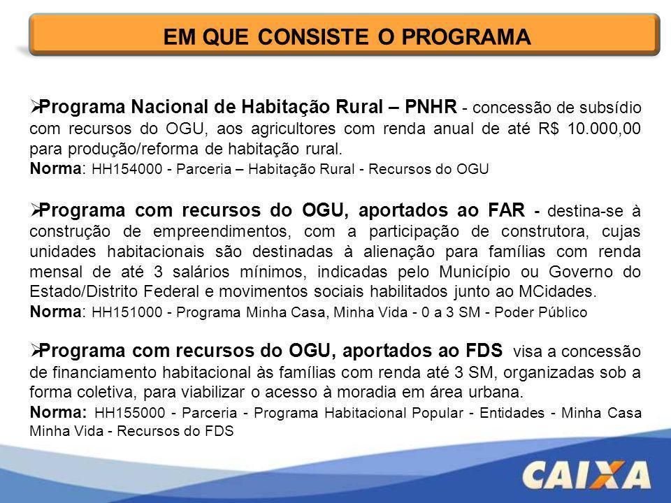 Programa Nacional de Habitação Rural – PNHR - concessão de subsídio com recursos do OGU, aos agricultores com renda anual de até R$ 10.000,00 para pro