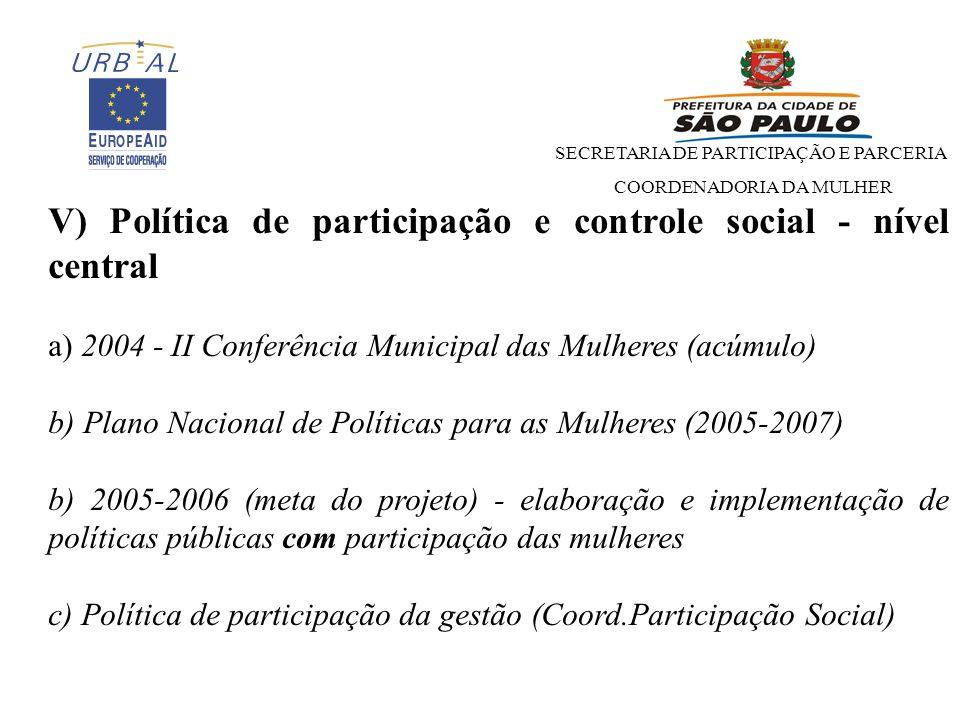 SECRETARIA DE PARTICIPAÇÃO E PARCERIA COORDENADORIA DA MULHER V) Política de participação e controle social - nível central a) 2004 - II Conferência Municipal das Mulheres (acúmulo) b) Plano Nacional de Políticas para as Mulheres (2005-2007) b) 2005-2006 (meta do projeto) - elaboração e implementação de políticas públicas com participação das mulheres c) Política de participação da gestão (Coord.Participação Social)