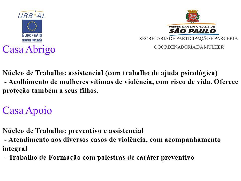 SECRETARIA DE PARTICIPAÇÃO E PARCERIA COORDENADORIA DA MULHER Casa Abrigo Núcleo de Trabalho: assistencial (com trabalho de ajuda psicológica) - Acolhimento de mulheres vítimas de violência, com risco de vida.