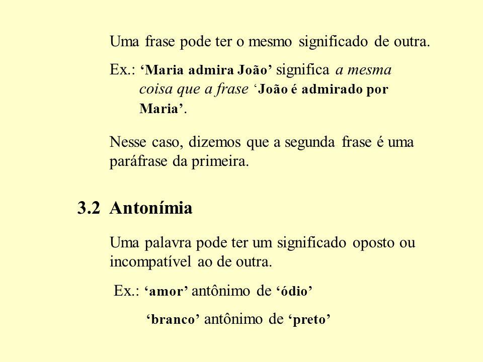 2.4 Qual a pergunta adequada, então? III - Propriedades do Significado: As Relações de Sentido 3.1 Sinonímia Uma palavra pode ter o mesmo significado
