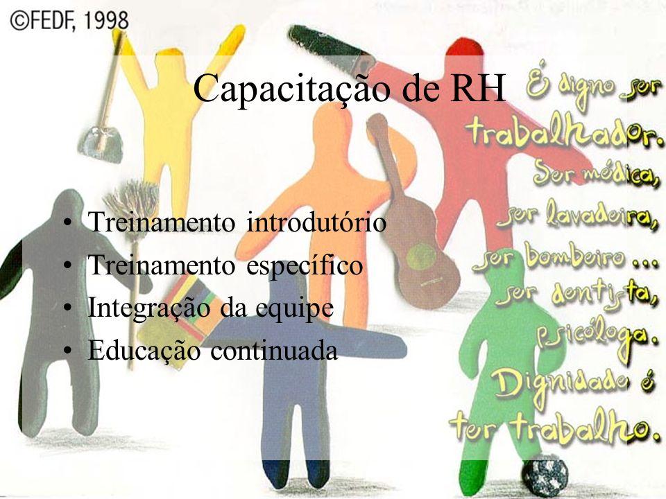 Capacitação de RH Treinamento introdutório Treinamento específico Integração da equipe Educação continuada