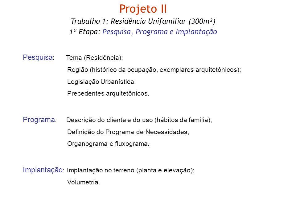 Projeto II Trabalho 1: Residência Unifamiliar (300m²) 1ª Etapa: Pesquisa, Programa e Implantação Pesquisa : Tema (Residência); Região (histórico da oc