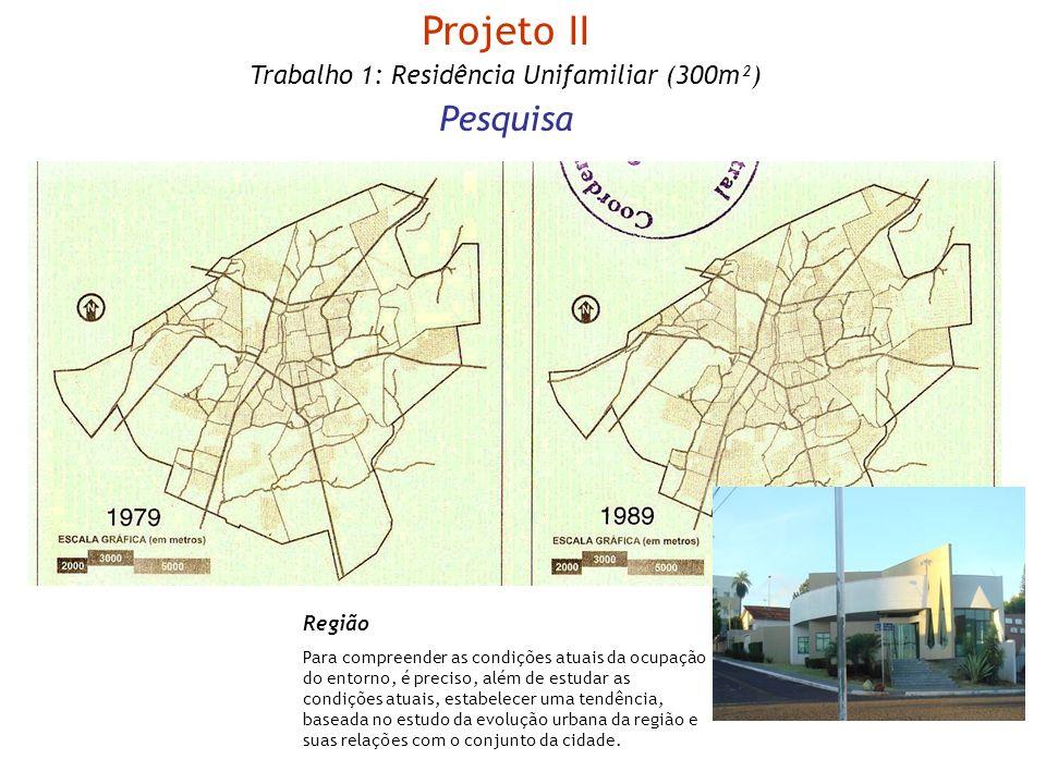 Projeto II Trabalho 1: Residência Unifamiliar (300m²) Pesquisa Região Para compreender as condições atuais da ocupação do entorno, é preciso, além de