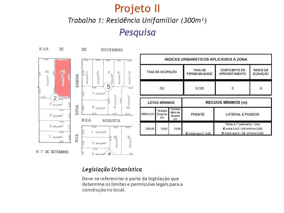 Projeto II Trabalho 1: Residência Unifamiliar (300m²) Pesquisa Legislação Urbanística Deve-se referenciar a parte da legislação que determine os limit