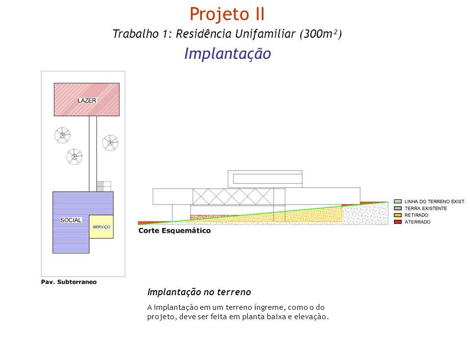 Implantação no terreno A implantação em um terreno íngreme, como o do projeto, deve ser feita em planta baixa e elevação. Projeto II Trabalho 1: Resid