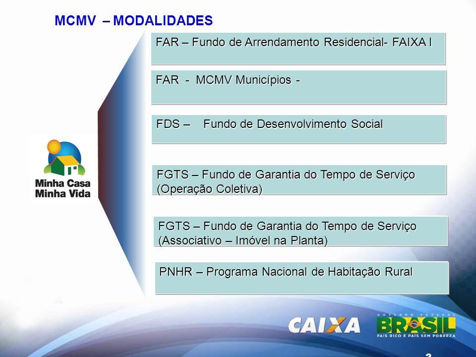 3 FAR – Fundo de Arrendamento Residencial- FAIXA I MCMV – MODALIDADES FDS – Fundo de Desenvolvimento Social FGTS – Fundo de Garantia do Tempo de Servi