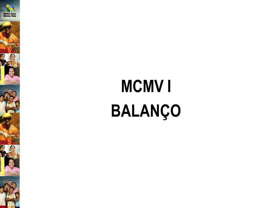 MCMV I BALANÇO