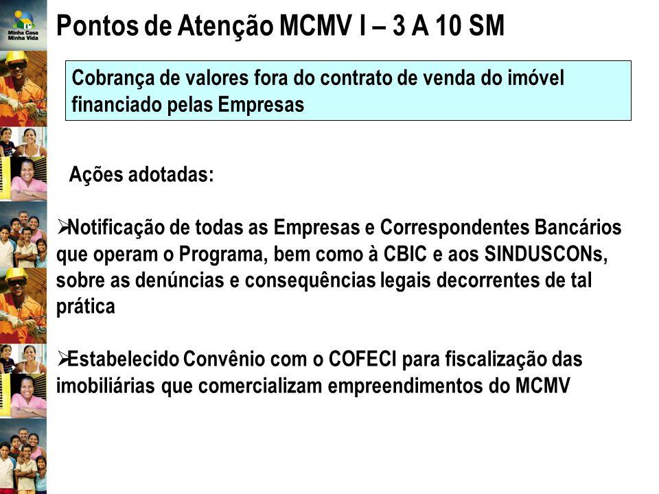Pontos de Atenção MCMV I – 3 A 10 SM Ações adotadas: Notificação de todas as Empresas e Correspondentes Bancários que operam o Programa, bem como à CBIC e aos SINDUSCONs, sobre as denúncias e consequências legais decorrentes de tal prática Estabelecido Convênio com o COFECI para fiscalização das imobiliárias que comercializam empreendimentos do MCMV Cobrança de valores fora do contrato de venda do imóvel financiado pelas Empresas