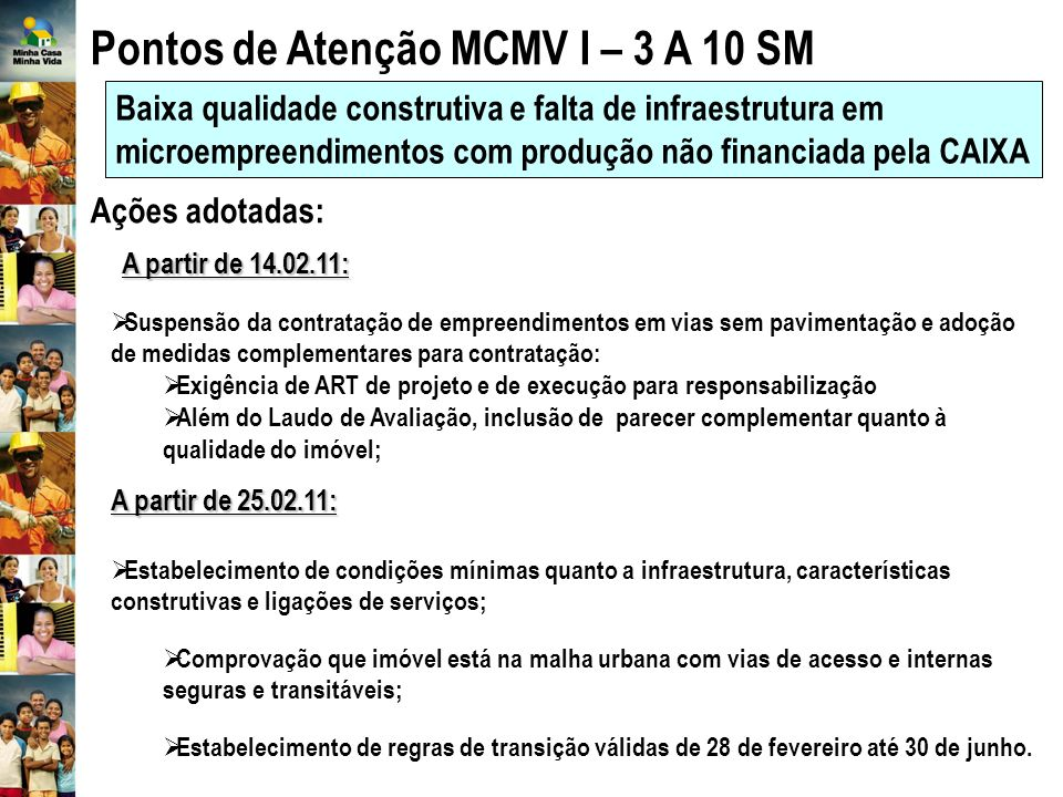 Pontos de Atenção MCMV I – 3 A 10 SM Ações adotadas: A partir de 14.02.11: Suspensão da contratação de empreendimentos em vias sem pavimentação e adoção de medidas complementares para contratação: Exigência de ART de projeto e de execução para responsabilização Além do Laudo de Avaliação, inclusão de parecer complementar quanto à qualidade do imóvel; A partir de 25.02.11: Estabelecimento de condições mínimas quanto a infraestrutura, características construtivas e ligações de serviços; Comprovação que imóvel está na malha urbana com vias de acesso e internas seguras e transitáveis; Estabelecimento de regras de transição válidas de 28 de fevereiro até 30 de junho.
