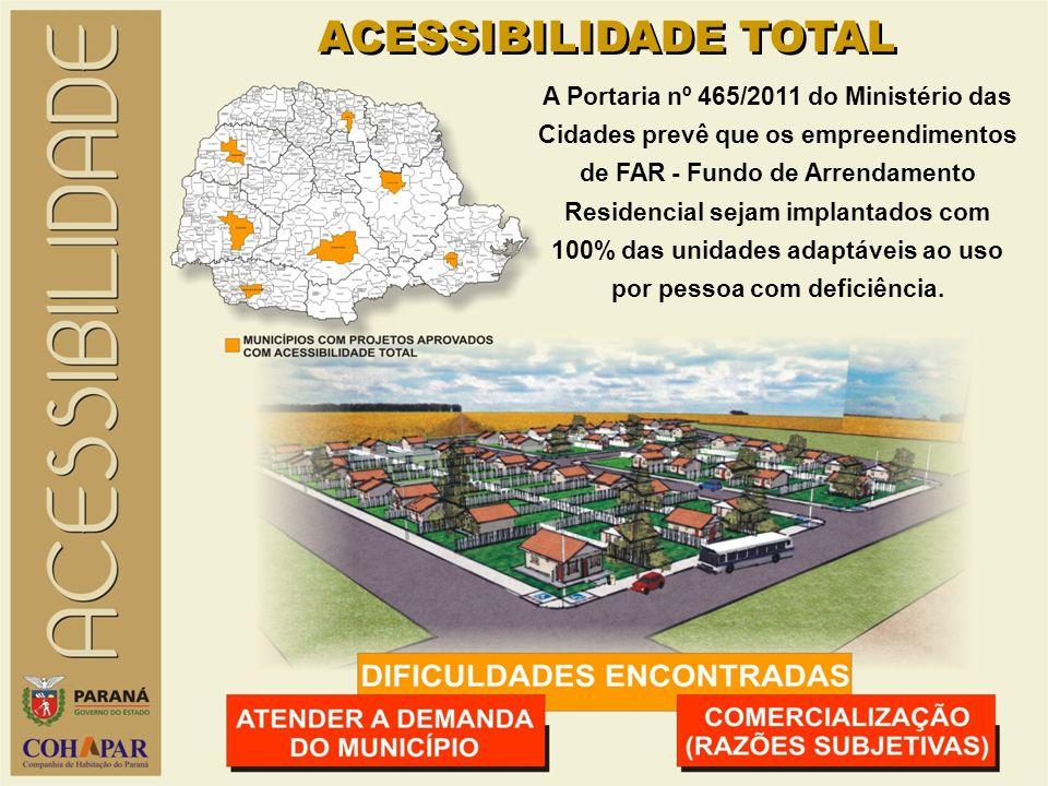 A Portaria nº 465/2011 do Ministério das Cidades prevê que os empreendimentos de FAR - Fundo de Arrendamento Residencial sejam implantados com 100% das unidades adaptáveis ao uso por pessoa com deficiência.