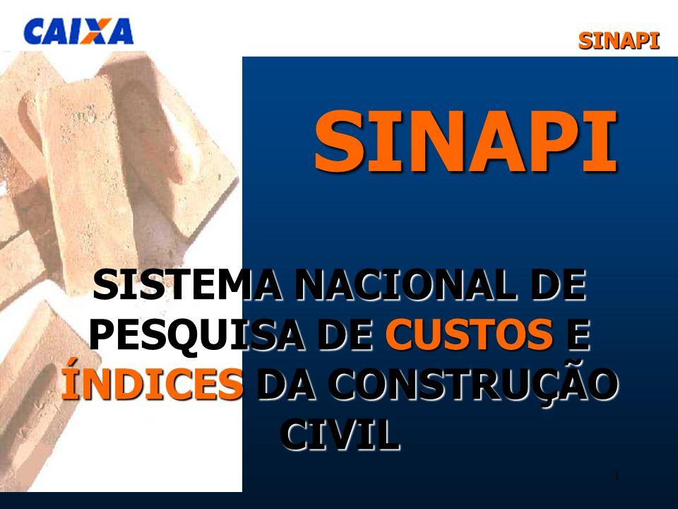 SINAPISINAPI 1 SISTEMA NACIONAL DE PESQUISA DE CUSTOS E ÍNDICES DA CONSTRUÇÃO CIVIL SINAPI
